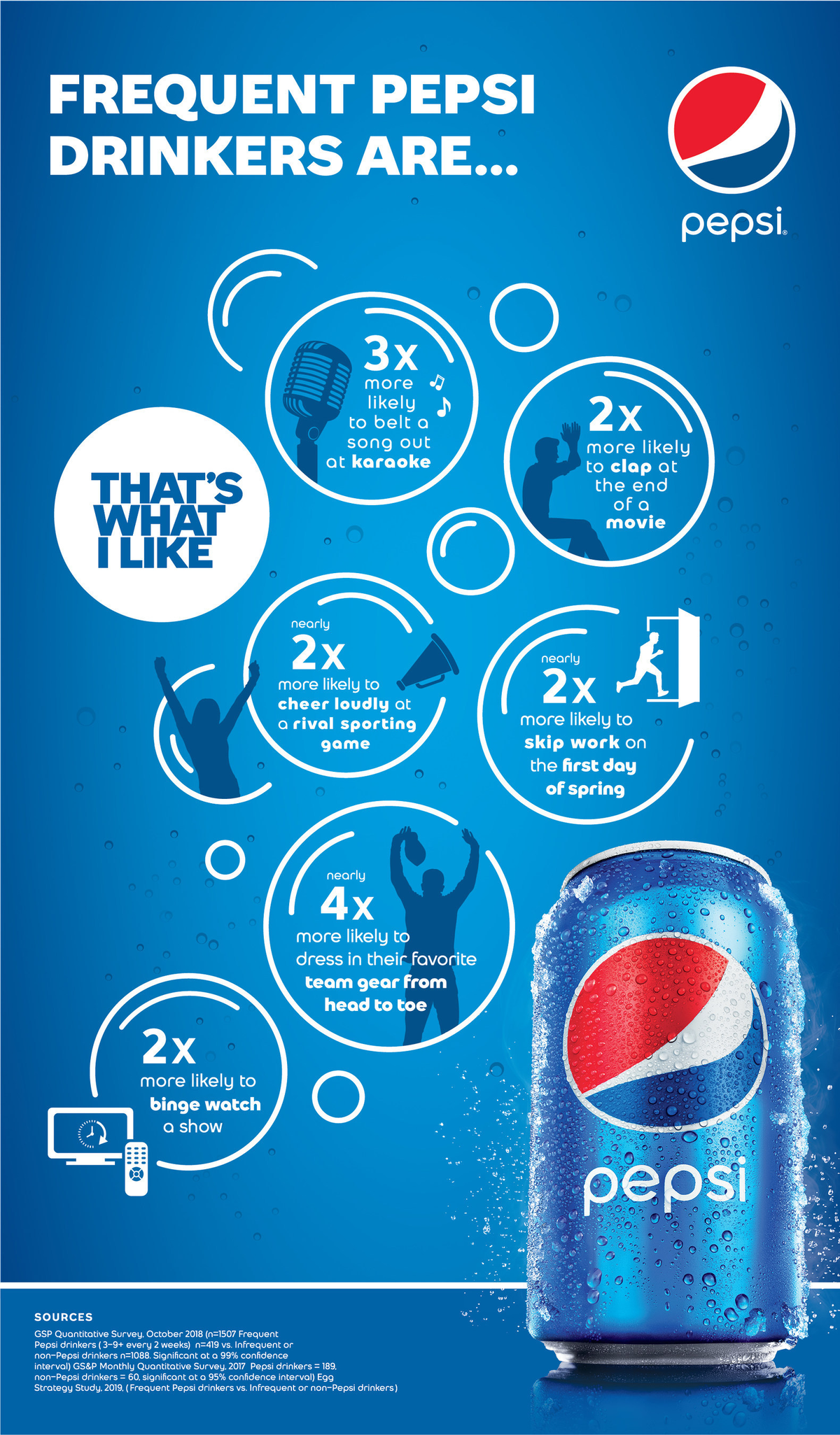 "Pepsi Kicks Off The New Year With A New Campaign - ""That's ..."